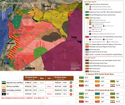 Map of Control and Influence in Syria February 16, 2018